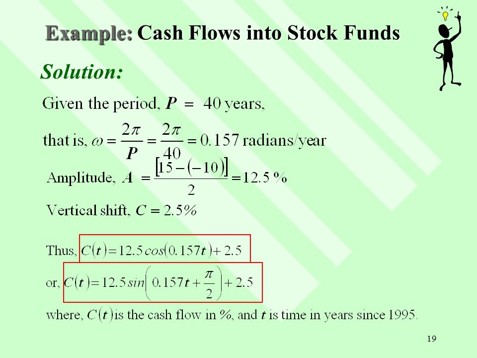 19 Example: Cash Flows into Stock Funds Solution: