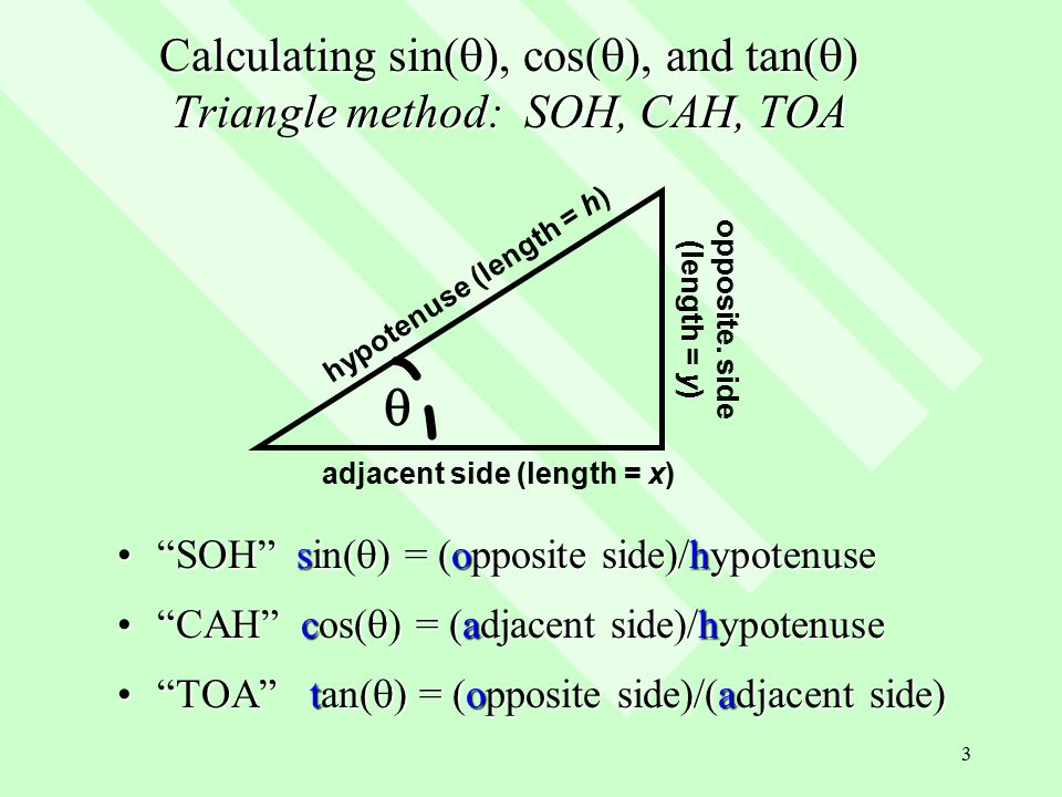 3 Calculating sin(  ), cos(  ), and tan(  ) Triangle method: SOH, CAH, TOA  hypotenuse (length = h) adjacent side (length = x) opposite.