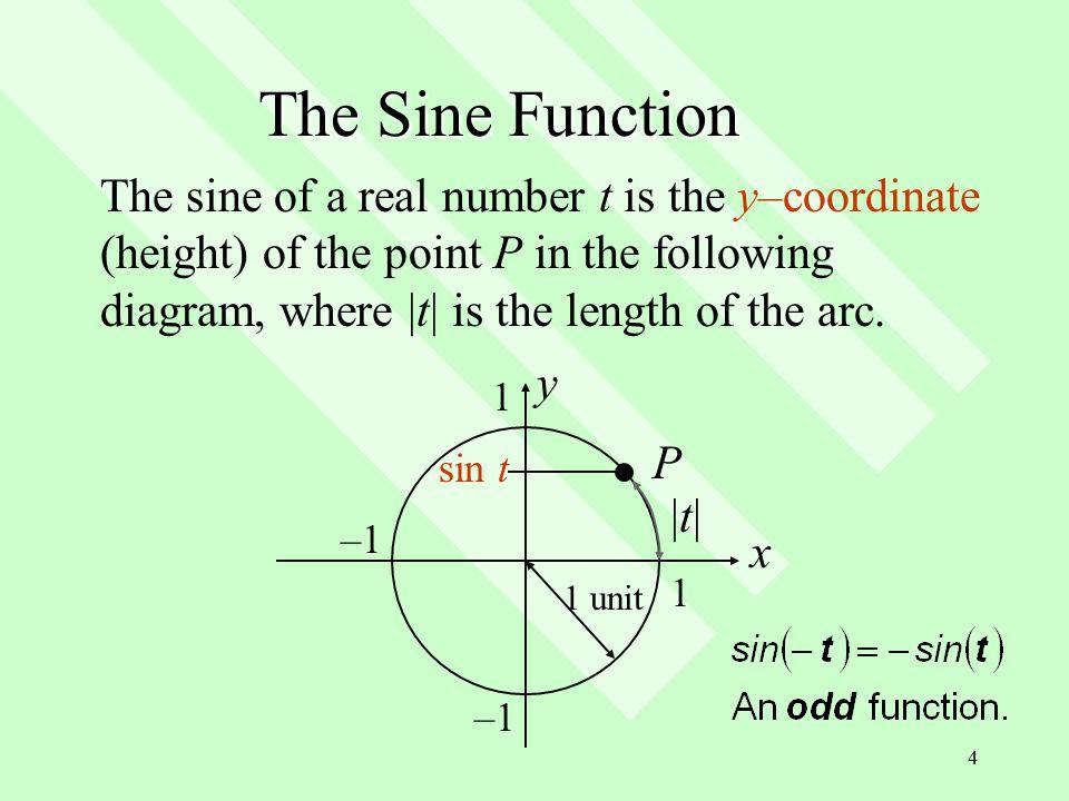 15 Other Trigonometric Functions Tangent: Cotangent: Secant: Cosecant: