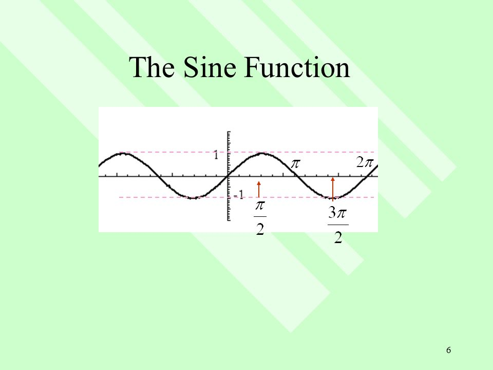 7 The General Sine Function A is the amplitude (peak height above baseline) C is the vertical offset (height of baseline) P is the period (wavelength) is the angular frequency is the phase shift