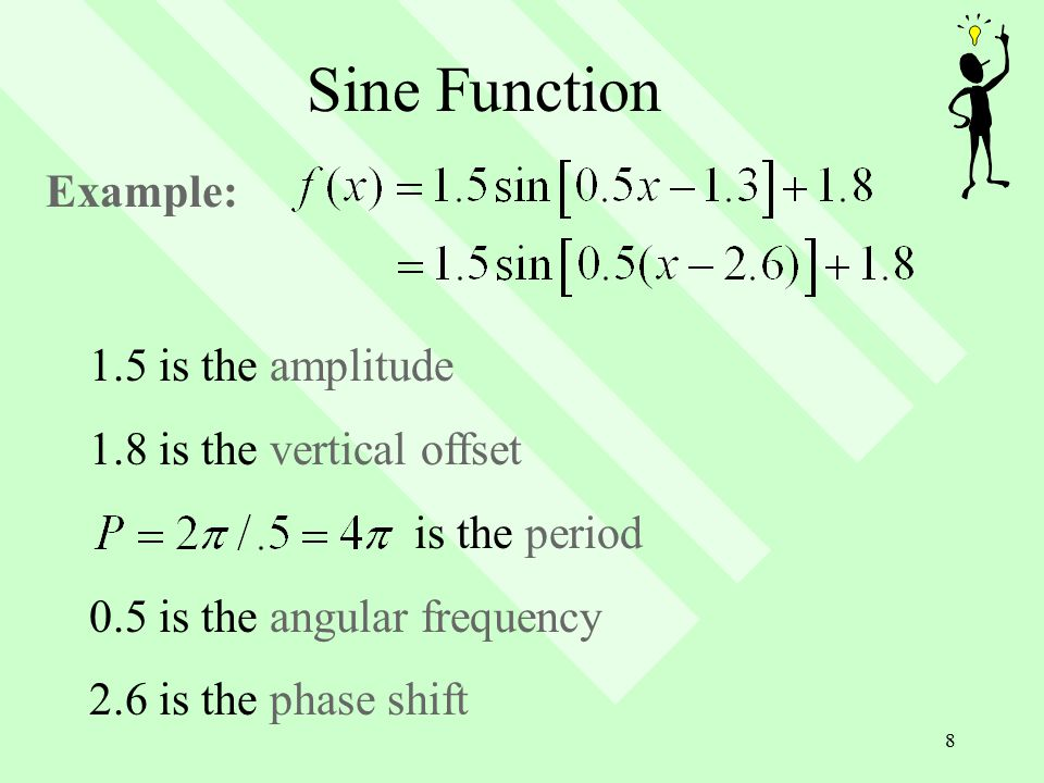 8 Sine Function 1.5 is the amplitude 1.8 is the vertical offset is the period 0.5 is the angular frequency 2.6 is the phase shift Example: