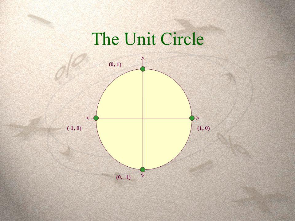 The Unit Circle (1, 0) (0, 1) (0, -1) (-1, 0)