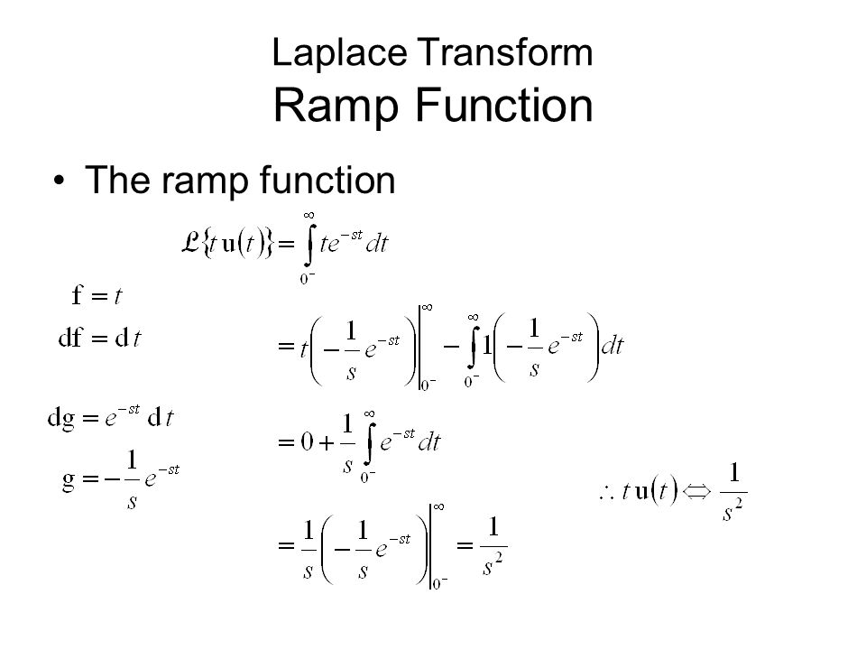 Laplace Transform Ramp Function The ramp function