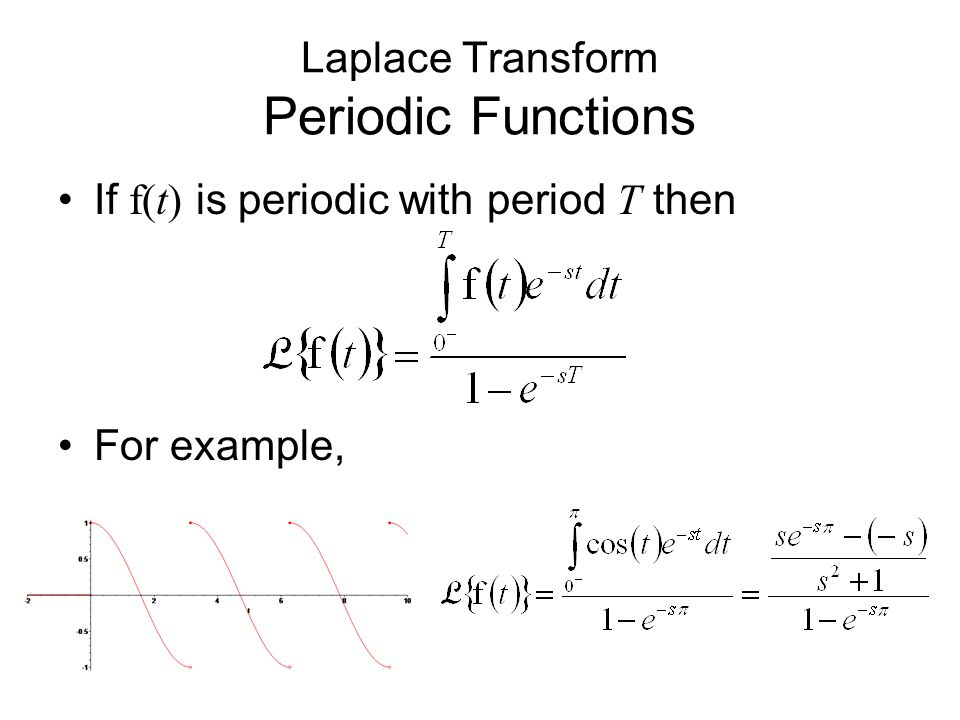 Laplace Transform Periodic Functions If f(t) is periodic with period T then For example,