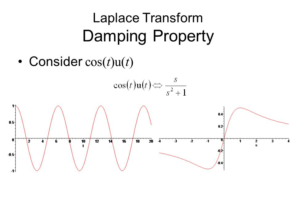 Consider cos(t)u(t) Laplace Transform Damping Property