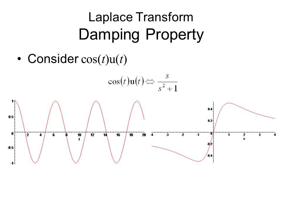Consider cos(t)u(t) Laplace Transform Damping Property