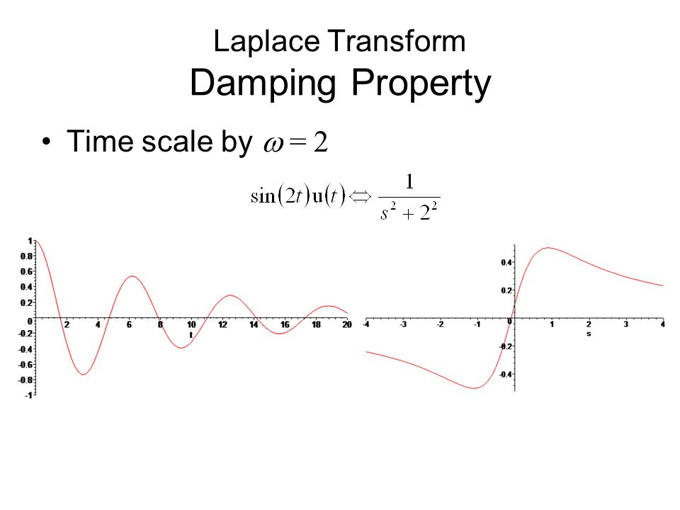 Time scale by  = 2 Laplace Transform Damping Property