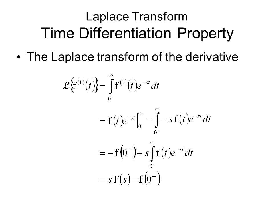 Laplace Transform Time Differentiation Property The Laplace transform of the derivative