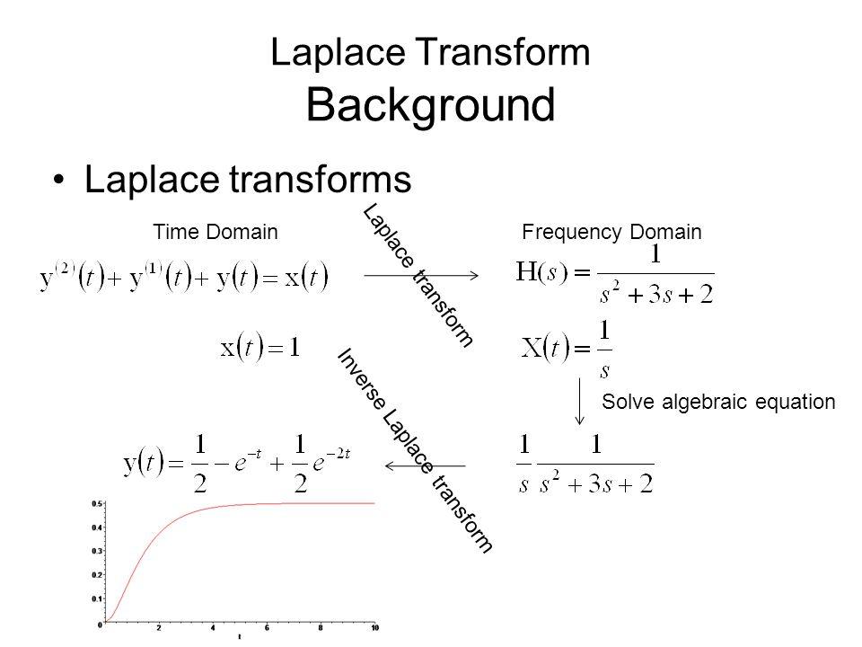 Laplace transforms Laplace Transform Background Time DomainFrequency Domain Solve algebraic equation Laplace transform Inverse Laplace transform