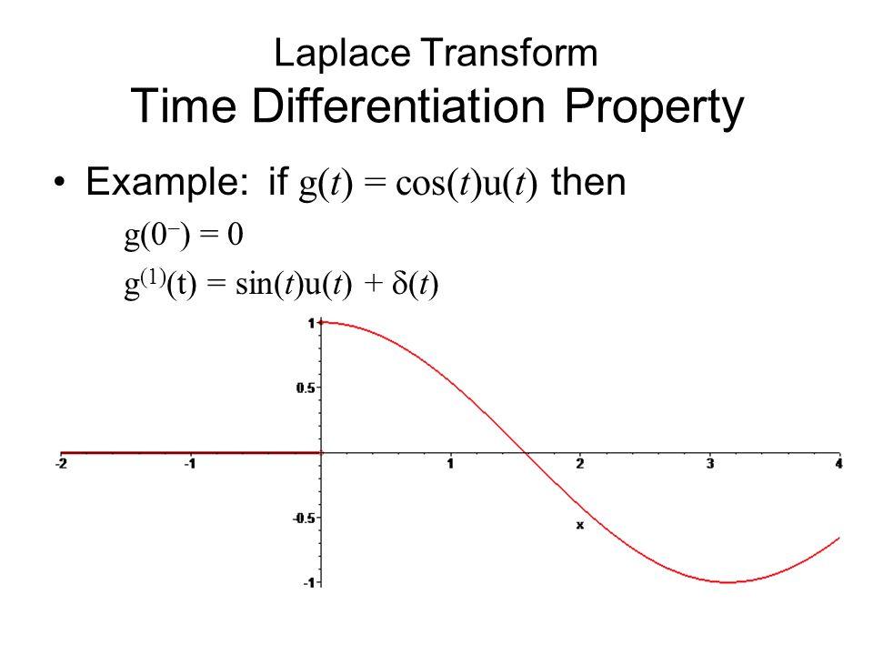 Laplace Transform Time Differentiation Property Example: if g(t) = cos(t)u(t) then g(0 – ) = 0 g (1) (t) = sin(t)u(t) +  (t)