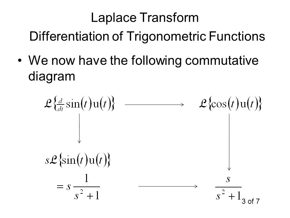 Laplace Transform Differentiation of Trigonometric Functions We now have the following commutative diagram 3 of 7