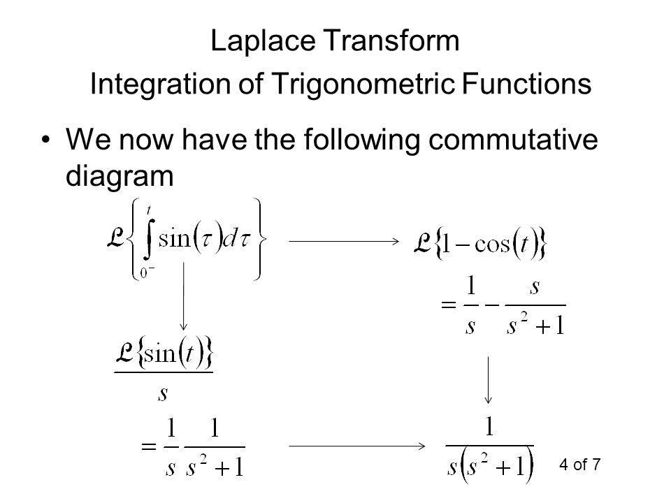 Laplace Transform Integration of Trigonometric Functions We now have the following commutative diagram 4 of 7