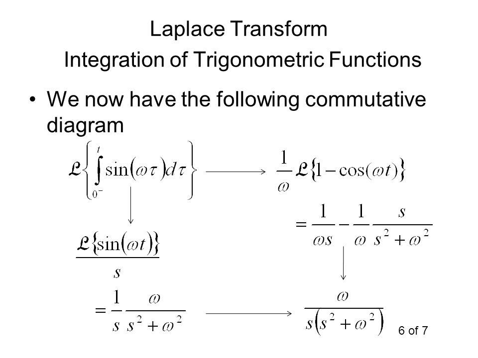 Laplace Transform Integration of Trigonometric Functions We now have the following commutative diagram 6 of 7