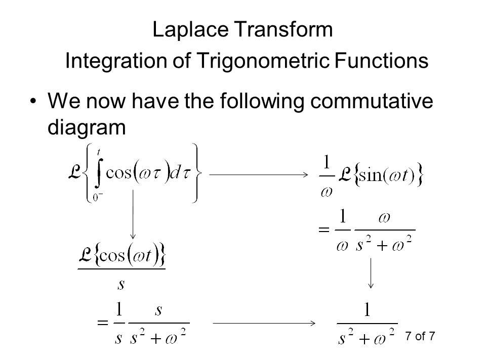 Laplace Transform Integration of Trigonometric Functions We now have the following commutative diagram 7 of 7