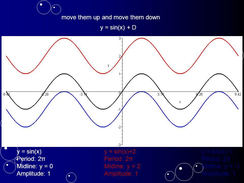 y = sin(x) Period: 2π Midline: y = 0 Amplitude: 1 y = sin(x)+2 Period: 2π Midline: y = 2 Amplitude: 1 y = sin(x)-1 Period: 2π Midline: y = -1 Amplitude: 1 move them up and move them down y = sin(x) + D