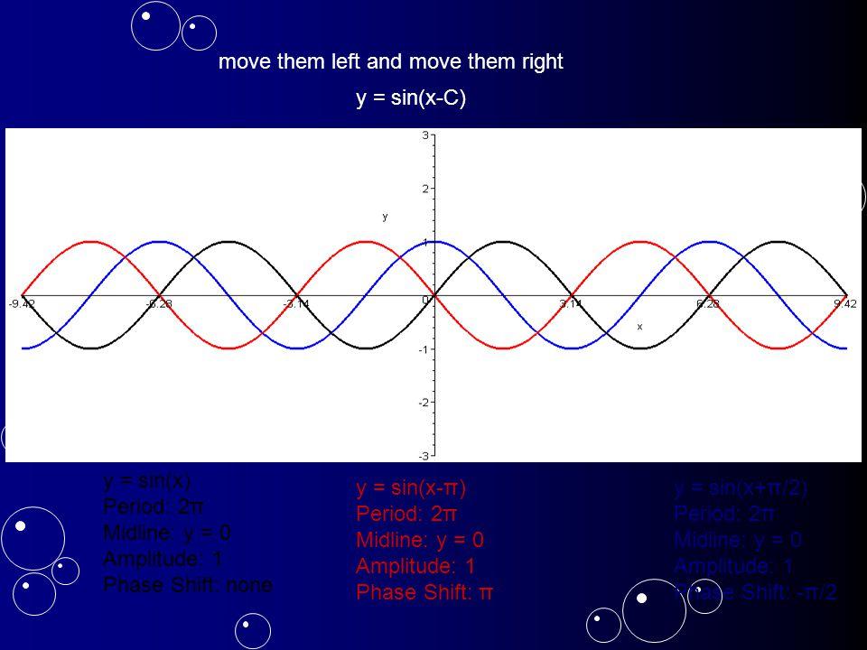y = sin(x) Period: 2π Midline: y = 0 Amplitude: 1 Phase Shift: none y = sin(x+π/2) Period: 2π Midline: y = 0 Amplitude: 1 Phase Shift: -π/2 y = sin(x-π) Period: 2π Midline: y = 0 Amplitude: 1 Phase Shift: π move them left and move them right y = sin(x-C)