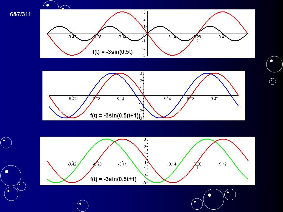 f(t) = -3sin(0.5t) f(t) = -3sin(0.5(t+1)) f(t) = -3sin(0.5t+1) 6&7/311