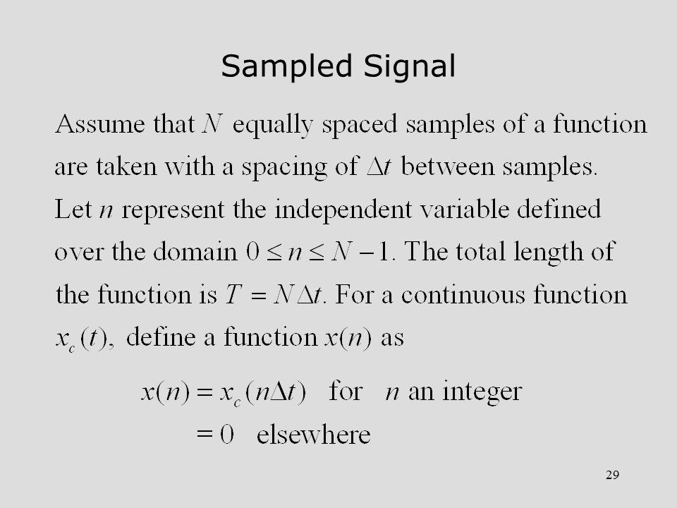 29 Sampled Signal