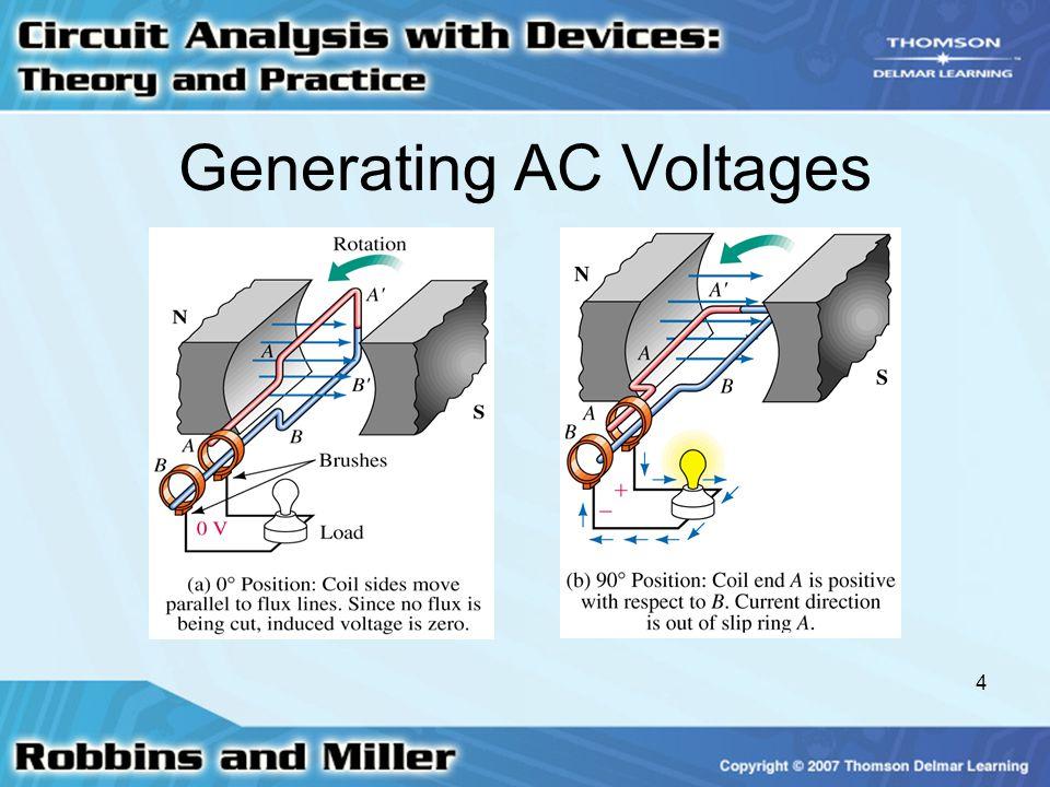 4 Generating AC Voltages