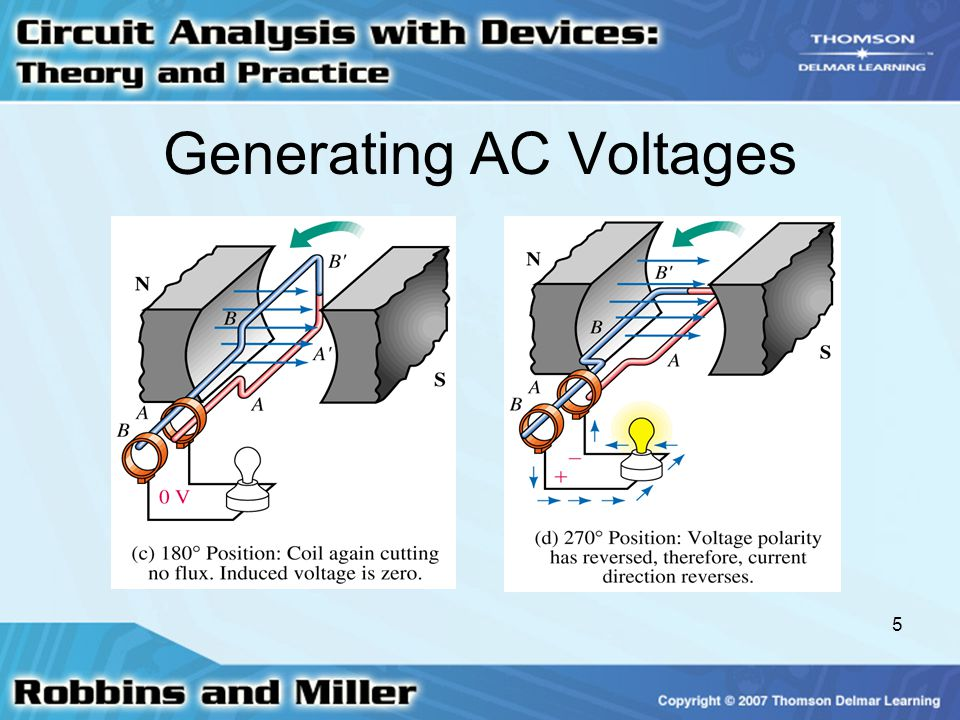 6 AC Voltage-Current Conventions Assign a reference polarity for source When voltage has a positive value –Its polarity is same as reference polarity When voltage is negative –Its polarity is opposite that of the reference polarity