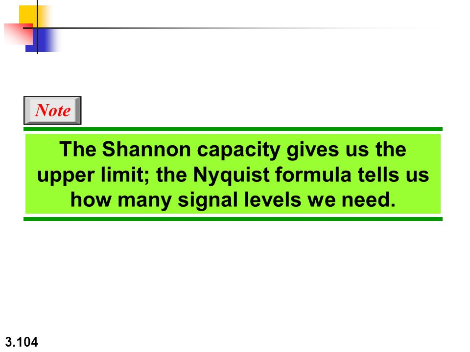3.104 The Shannon capacity gives us the upper limit; the Nyquist formula tells us how many signal levels we need. Note