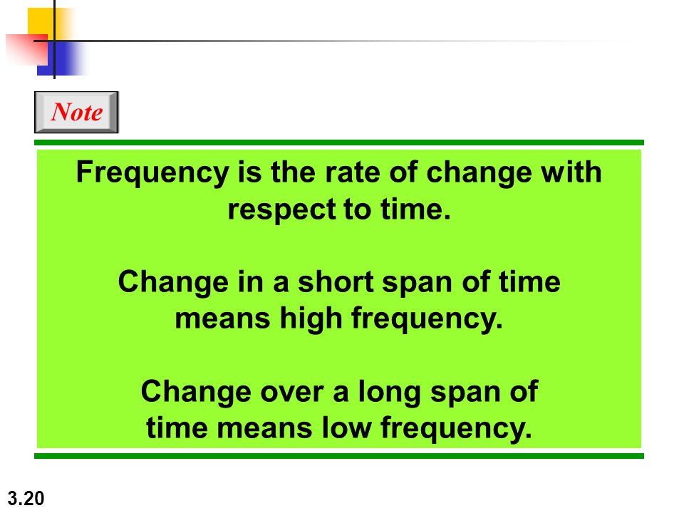 3.20 Frequency is the rate of change with respect to time. Change in a short span of time means high frequency. Change over a long span of time means