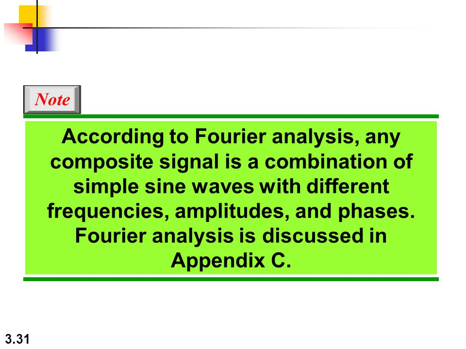 3.31 According to Fourier analysis, any composite signal is a combination of simple sine waves with different frequencies, amplitudes, and phases. Fou