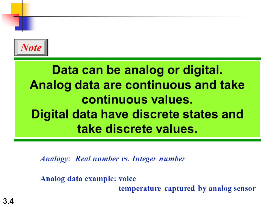 Signal-to-Noise Ratio (SNR) avsp = average signal power avnp = average noise power Decibel unit: