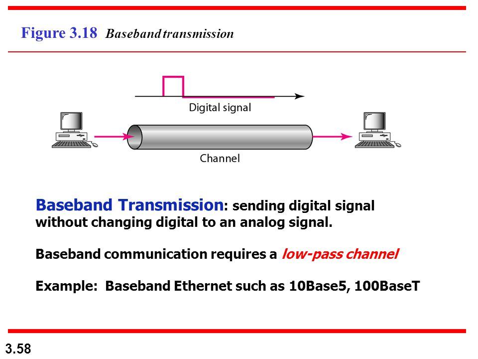 3.58 Figure 3.18 Baseband transmission Baseband Transmission : sending digital signal without changing digital to an analog signal. Baseband communica