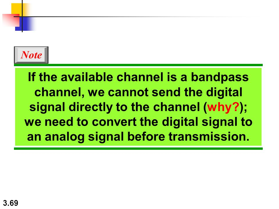 3.69 If the available channel is a bandpass channel, we cannot send the digital signal directly to the channel (why?); we need to convert the digital