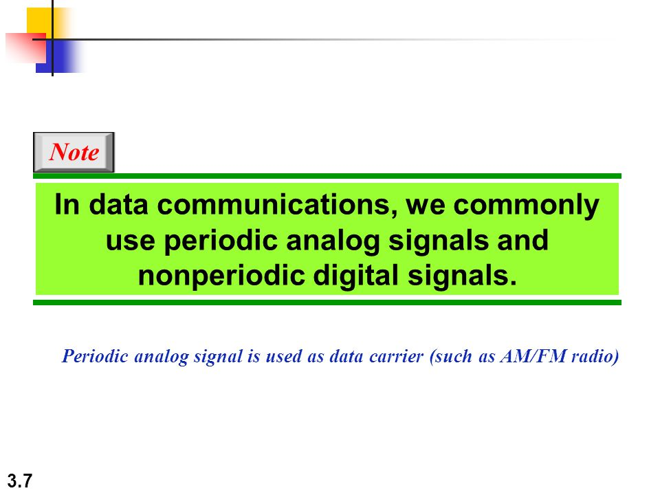 3.7 In data communications, we commonly use periodic analog signals and nonperiodic digital signals. Note Periodic analog signal is used as data carri