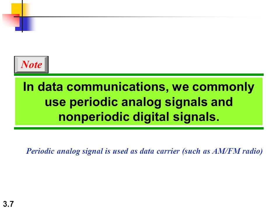 Periodic signals vs nonperiodic signals Periodic signalsNonperiodic signals 3.8
