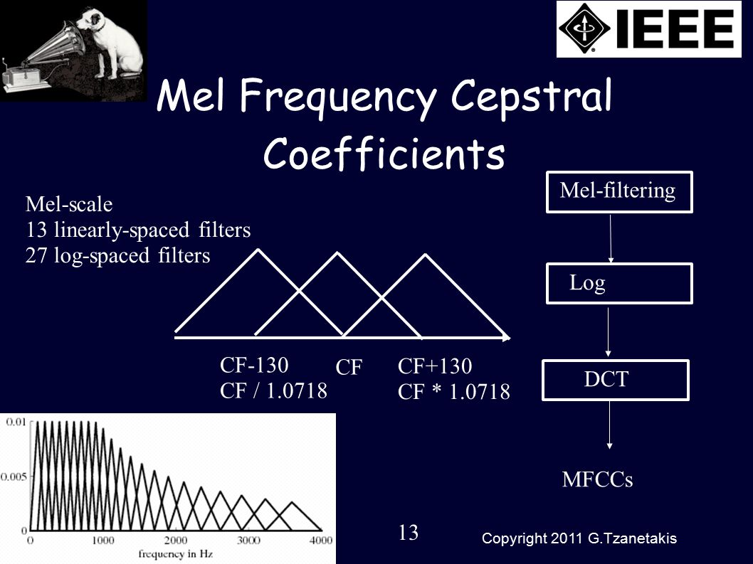 13 Copyright 2011 G.Tzanetakis Mel Frequency Cepstral Coefficients Mel-scale 13 linearly-spaced filters 27 log-spaced filters CF CF-130 CF / 1.0718 CF+130 CF * 1.0718 Mel-filtering Log DCT MFCCs