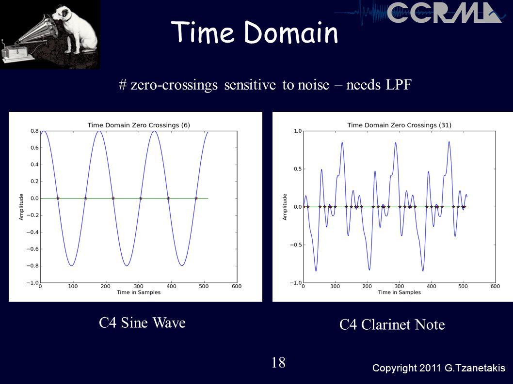 18 Copyright 2011 G.Tzanetakis Time Domain C4 Clarinet Note C4 Sine Wave # zero-crossings sensitive to noise – needs LPF