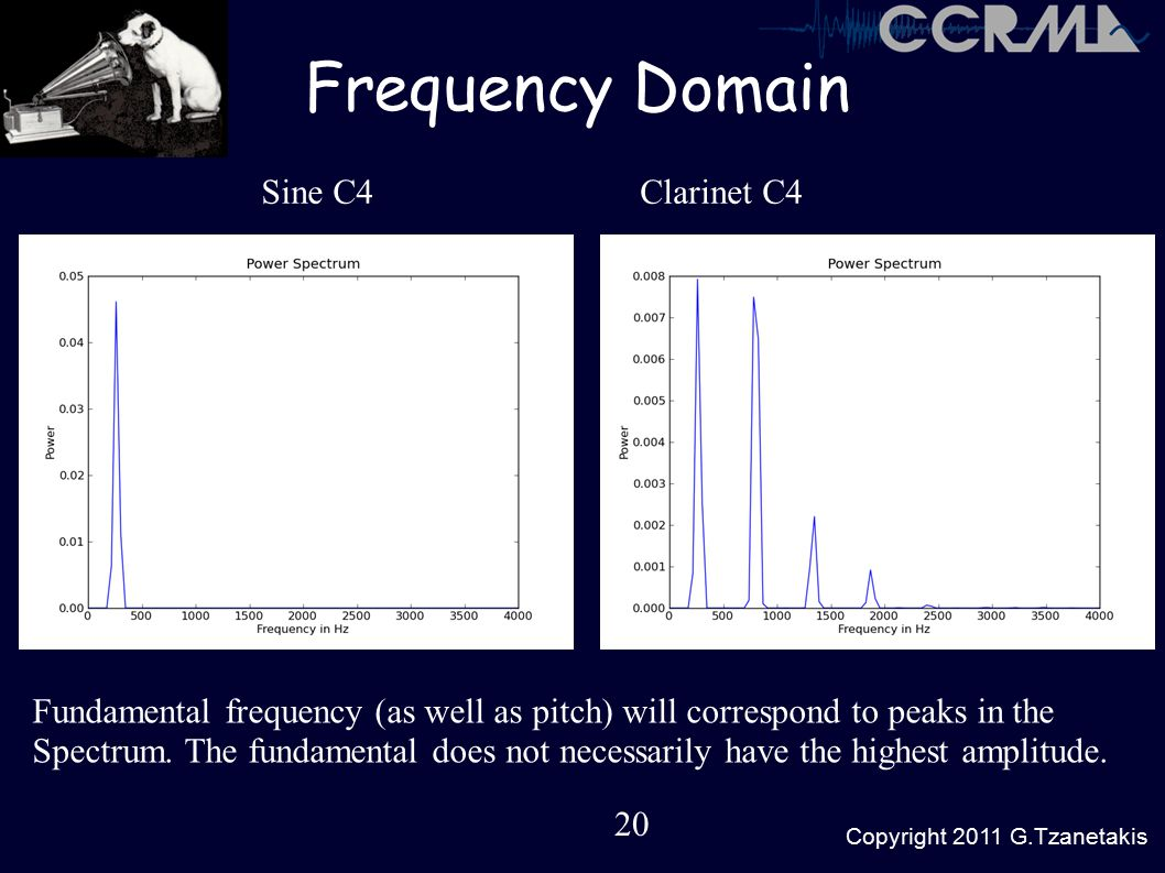 20 Copyright 2011 G.Tzanetakis Frequency Domain Fundamental frequency (as well as pitch) will correspond to peaks in the Spectrum.