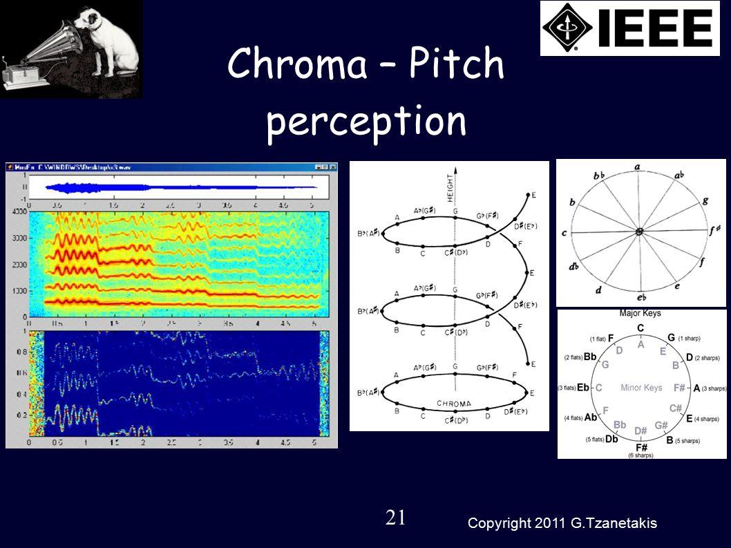 21 Copyright 2011 G.Tzanetakis Chroma – Pitch perception