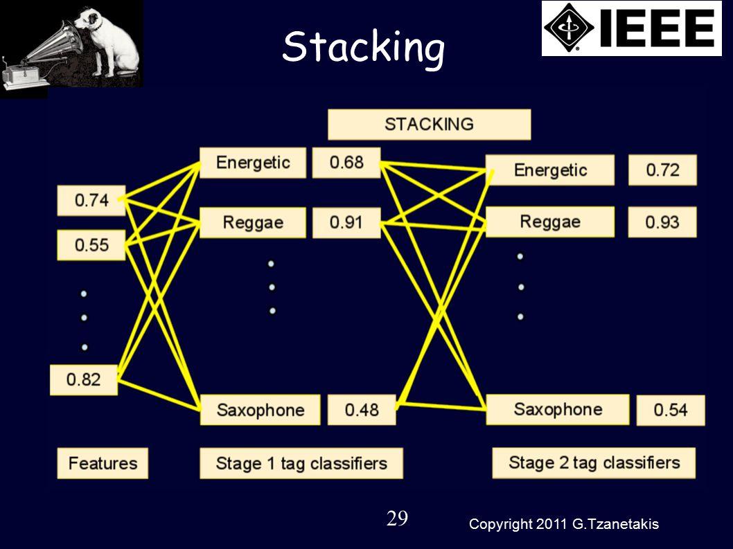 29 Copyright 2011 G.Tzanetakis Stacking