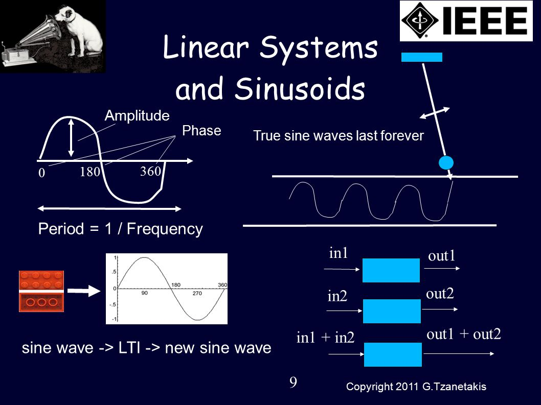 9 Copyright 2011 G.Tzanetakis Linear Systems and Sinusoids in1 in2 in1 + in2 out1 out2 out1 + out2 Amplitude Period = 1 / Frequency 0 180 360 Phase True sine waves last forever sine wave -> LTI -> new sine wave