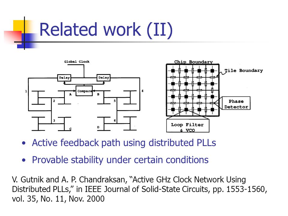 "Related work (II) V. Gutnik and A. P. Chandraksan, ""Active GHz Clock Network Using Distributed PLLs,"" in IEEE Journal of Solid-State Circuits, pp. 155"