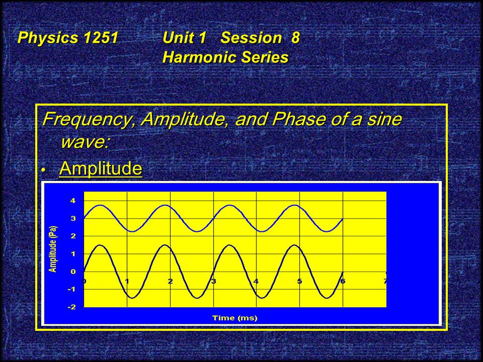Physics 1251 Unit 1 Session 8 Harmonic Series Amplitude: the size of the excursion from the average. Amplitude