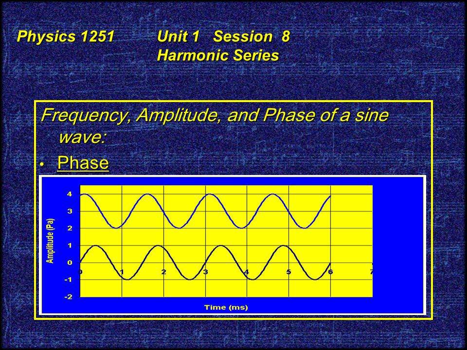 Physics 1251 Unit 1 Session 8 Harmonic Series Phase: the relative starting point of an oscillation.