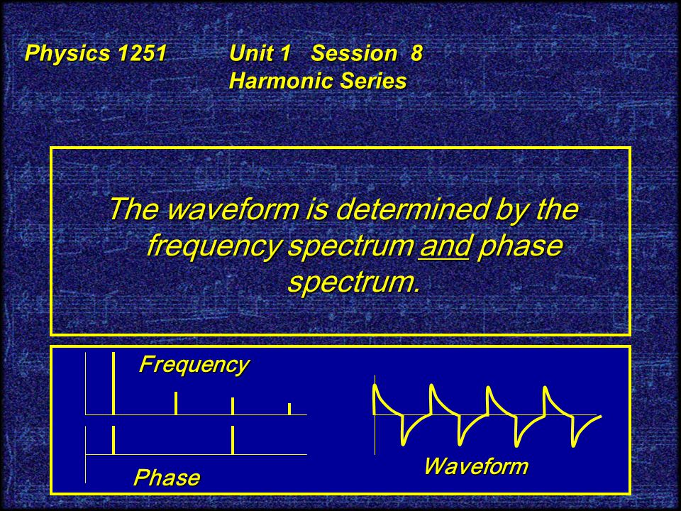 Physics 1251 Unit 1 Session 8 Harmonic Series How does a square wave sound.