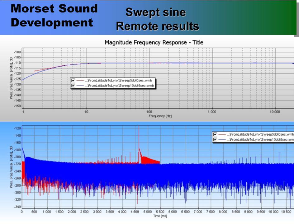 Morset Sound Development Swept sine Remote results Swept sine Remote results