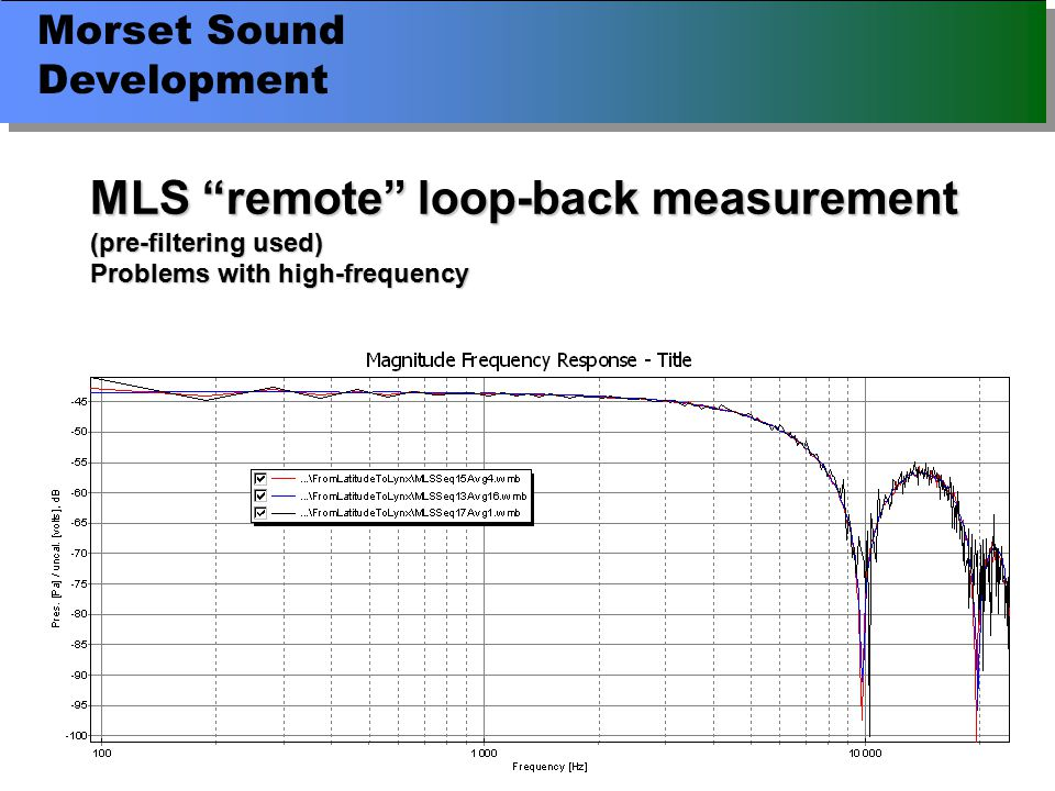 Morset Sound Development MLS remote loop-back measurement (pre-filtering used) Problems with high-frequency