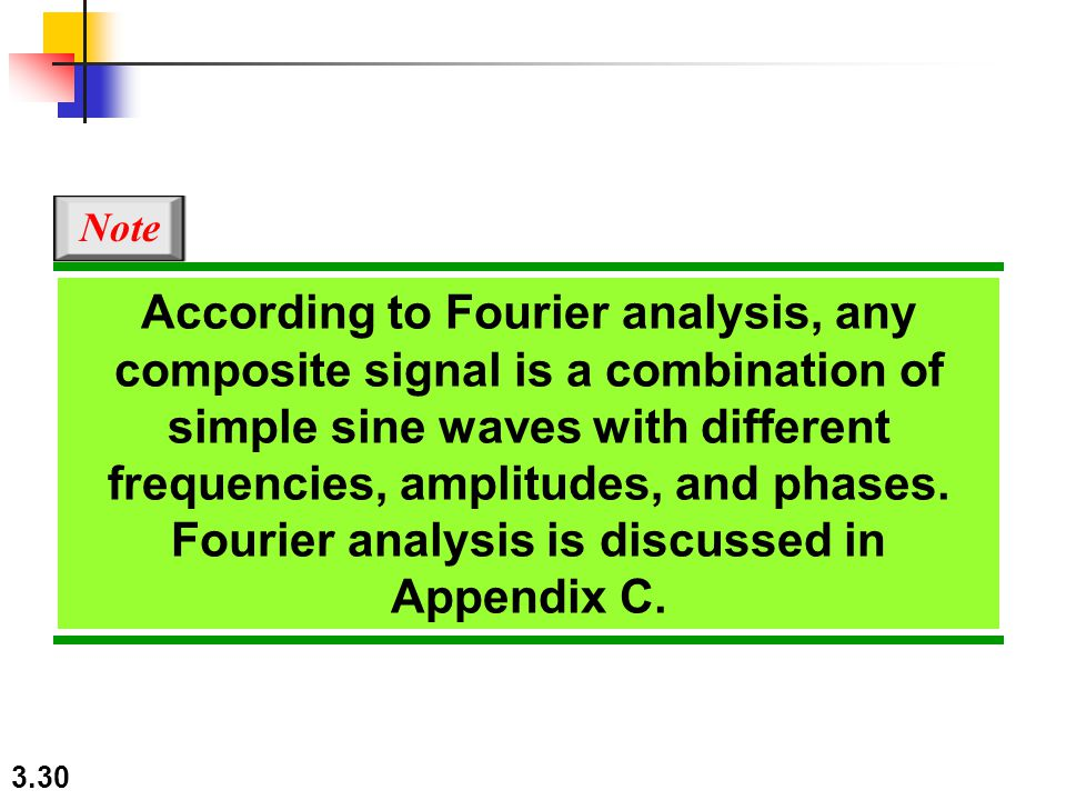 3.30 According to Fourier analysis, any composite signal is a combination of simple sine waves with different frequencies, amplitudes, and phases.