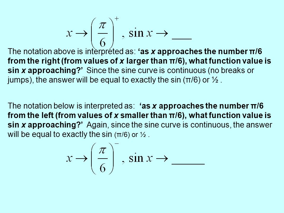 The notation above is interpreted as: 'as x approaches the number π/6 from the right (from values of x larger than π/6), what function value is sin x approaching?' Since the sine curve is continuous (no breaks or jumps), the answer will be equal to exactly the sin (π/6) or ½.