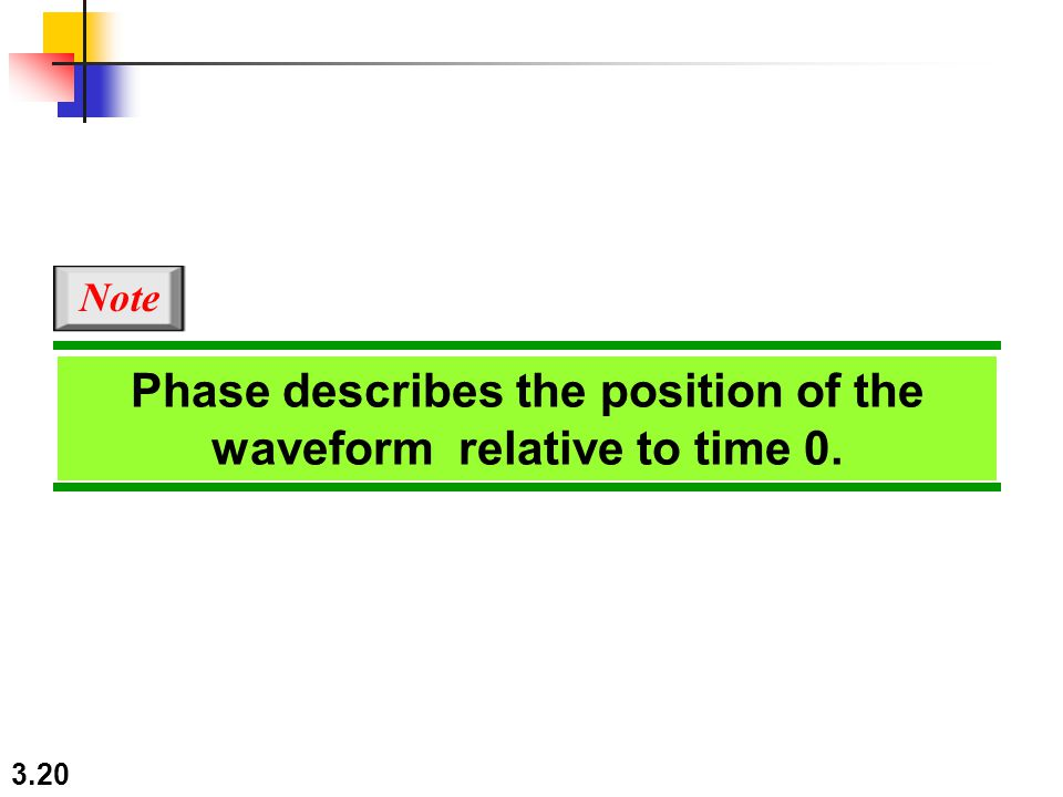 3.20 Phase describes the position of the waveform relative to time 0. Note