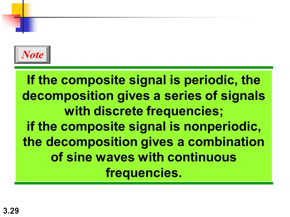 3.29 If the composite signal is periodic, the decomposition gives a series of signals with discrete frequencies; if the composite signal is nonperiodic, the decomposition gives a combination of sine waves with continuous frequencies.