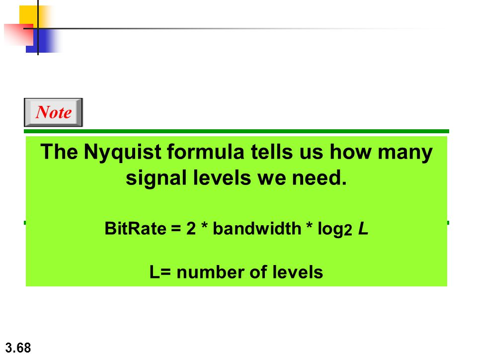 3.68 The Nyquist formula tells us how many signal levels we need. BitRate = 2 * bandwidth * log 2 L L= number of levels Note