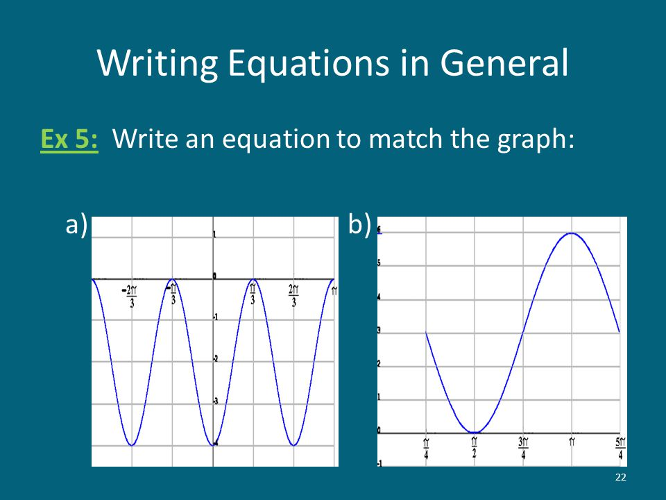 Writing Equations in General Ex 5: Write an equation to match the graph: a) b) 22